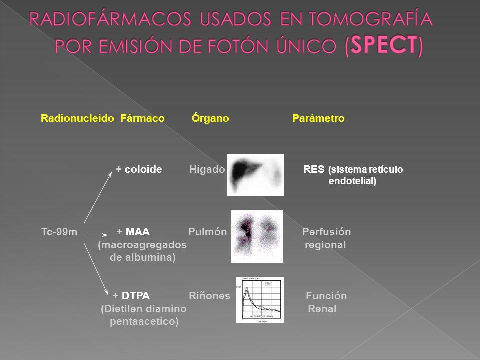 RADIOFÁRMACOS USADOS EN TOMOGRAFÍA POR EMISIÓN DE FOTÓN ÚNICO (SPECT)