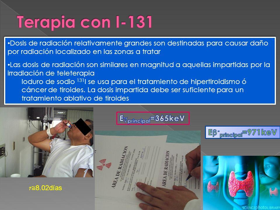 Terapia con I-131 Eprincipal=365keV E-principal=971keV