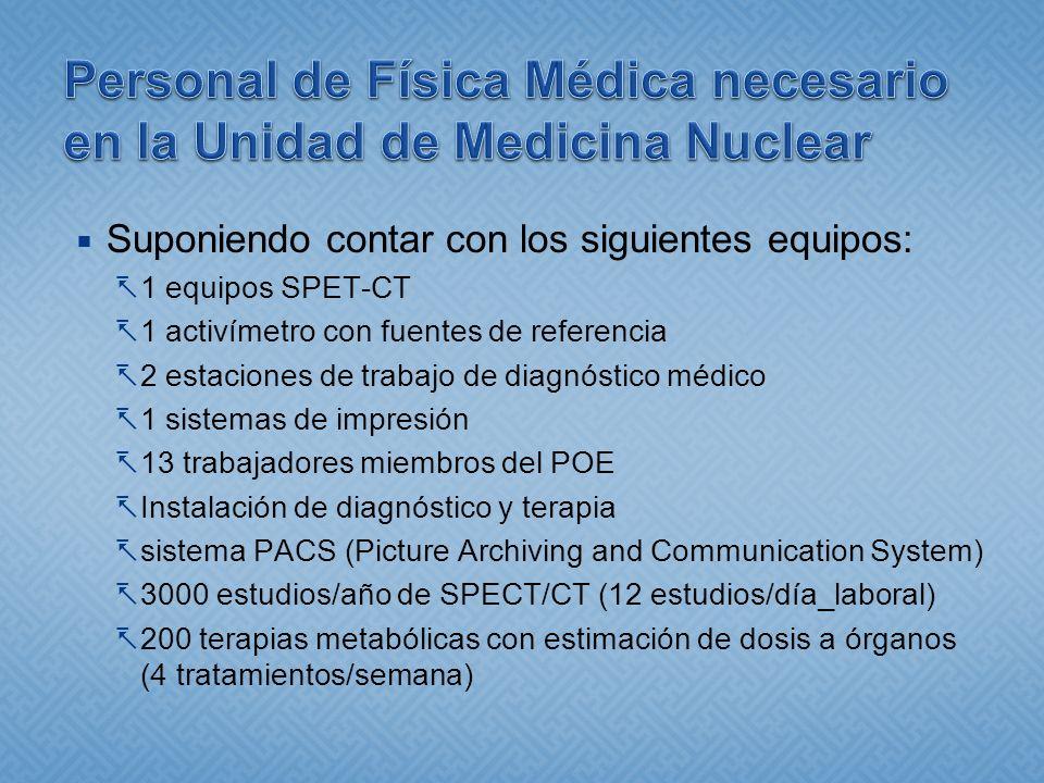 Personal de Física Médica necesario en la Unidad de Medicina Nuclear