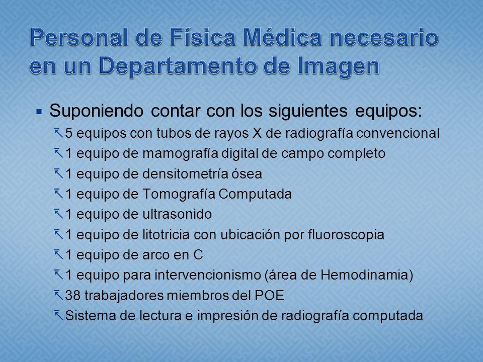 Personal de Física Médica necesario en un Departamento de Imagen