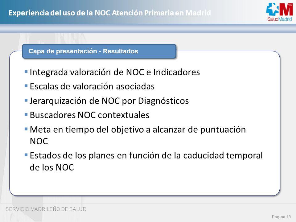 Integrada valoración de NOC e Indicadores