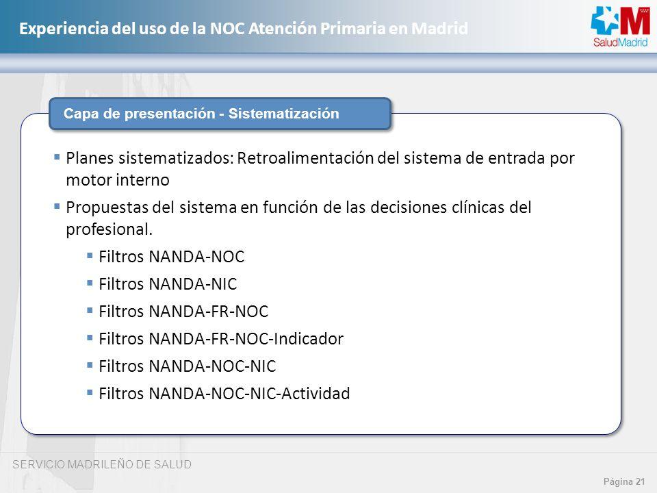 Filtros NANDA-FR-NOC-Indicador Filtros NANDA-NOC-NIC
