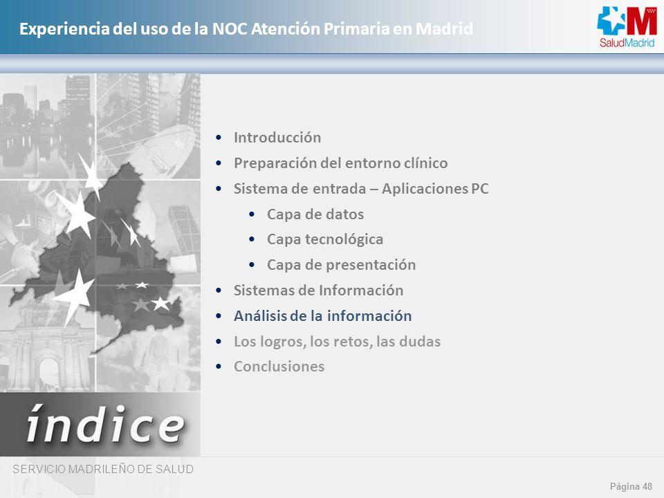 Preparación del entorno clínico Sistema de entrada – Aplicaciones PC