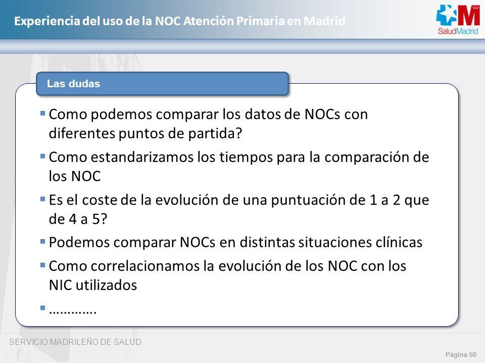 Como estandarizamos los tiempos para la comparación de los NOC