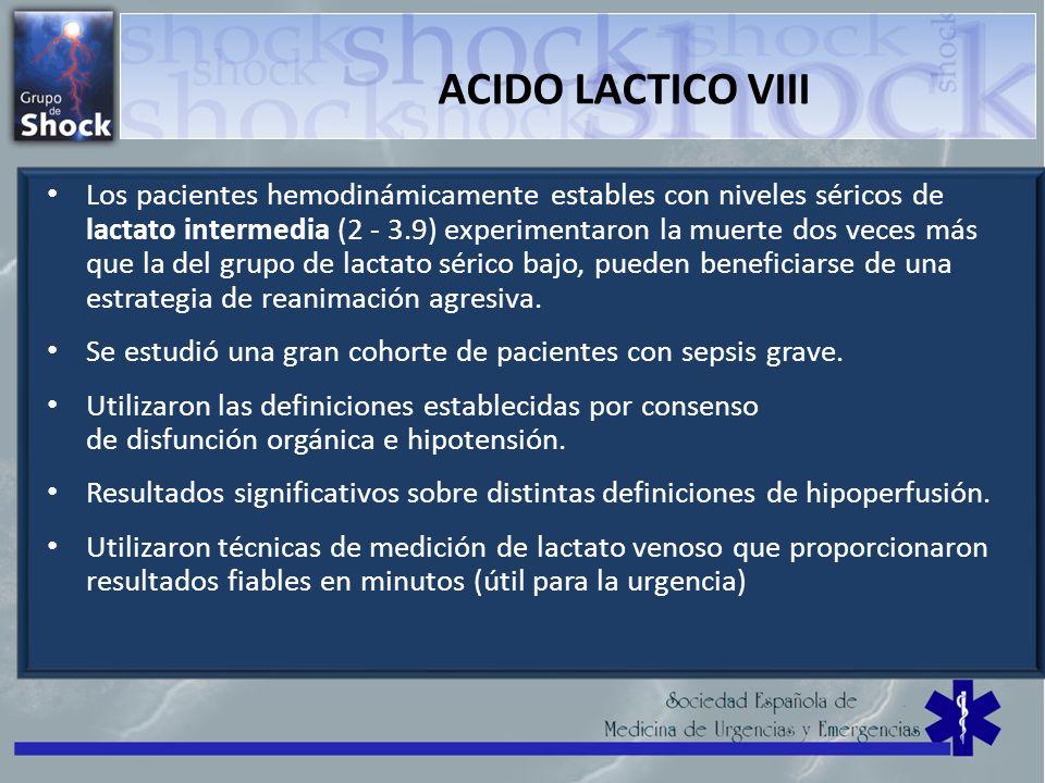 ACIDO LACTICO VIII