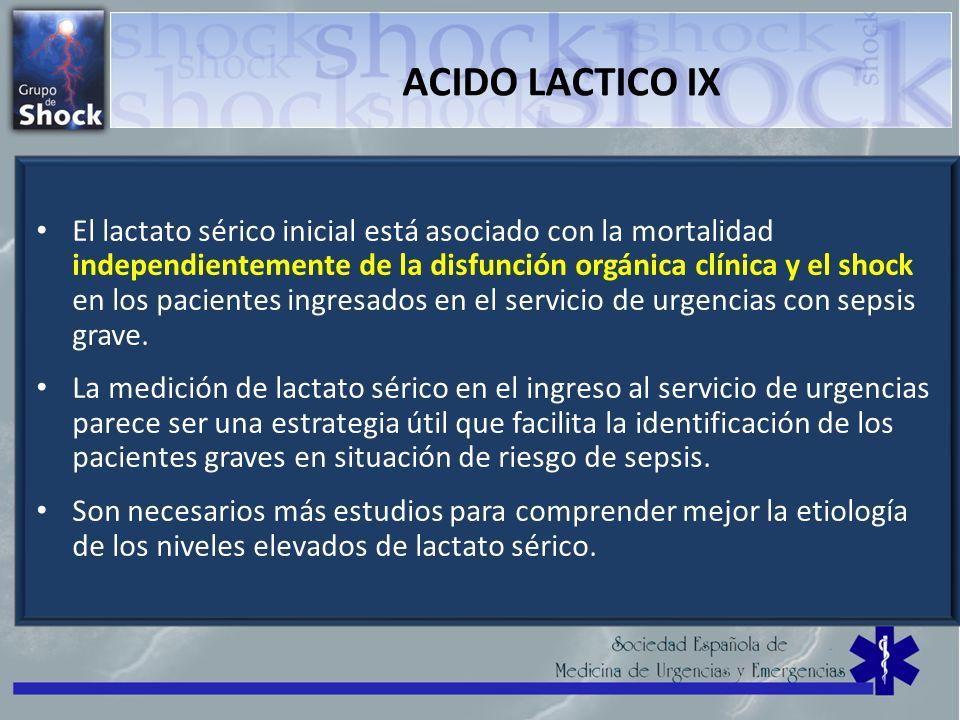 ACIDO LACTICO IX