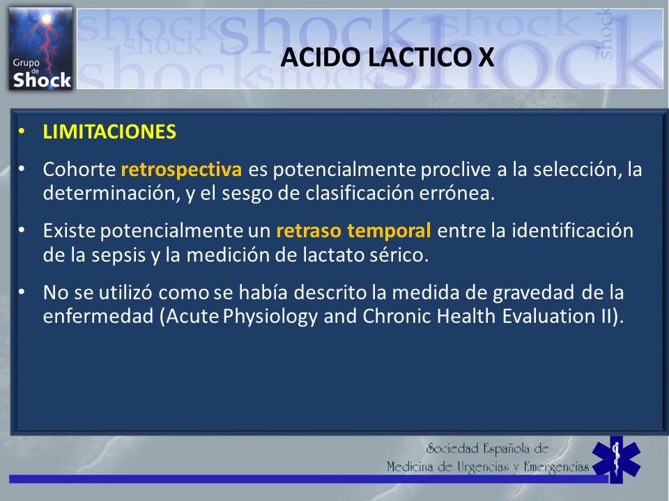 ACIDO LACTICO X LIMITACIONES