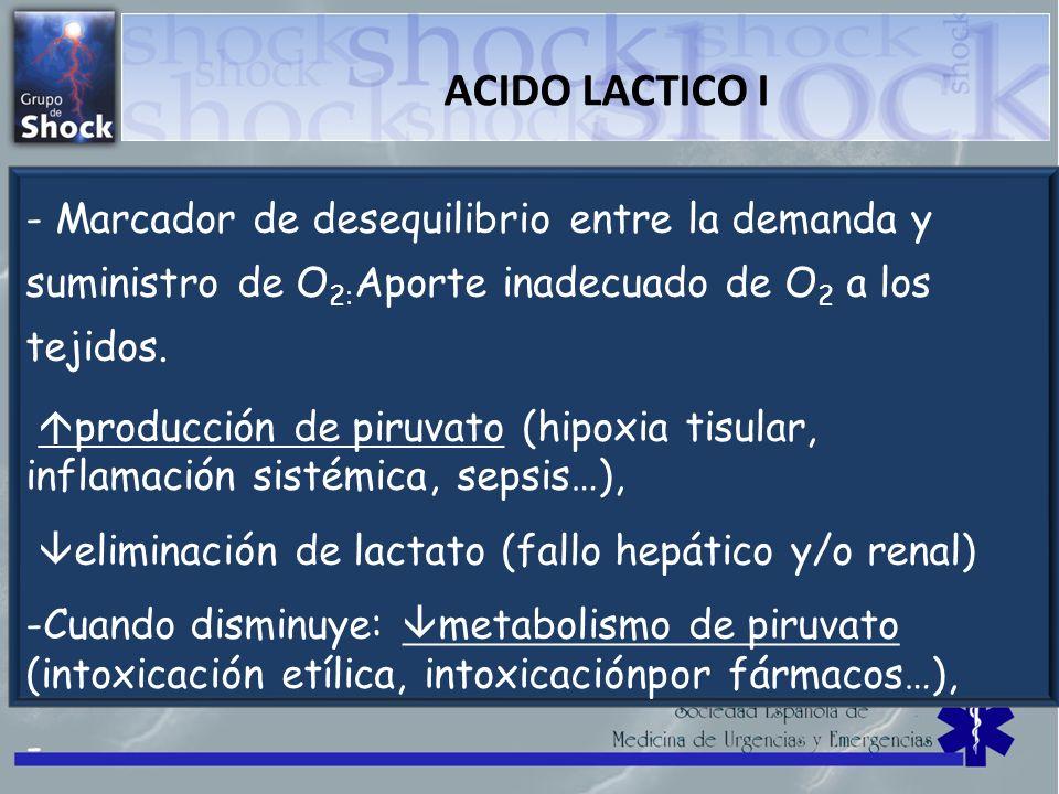 ACIDO LACTICO IMarcador de desequilibrio entre la demanda y suministro de O2:Aporte inadecuado de O2 a los tejidos.