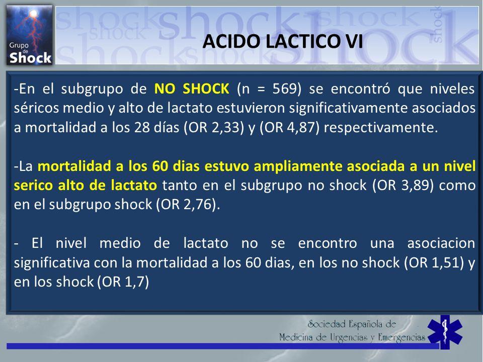 ACIDO LACTICO VI