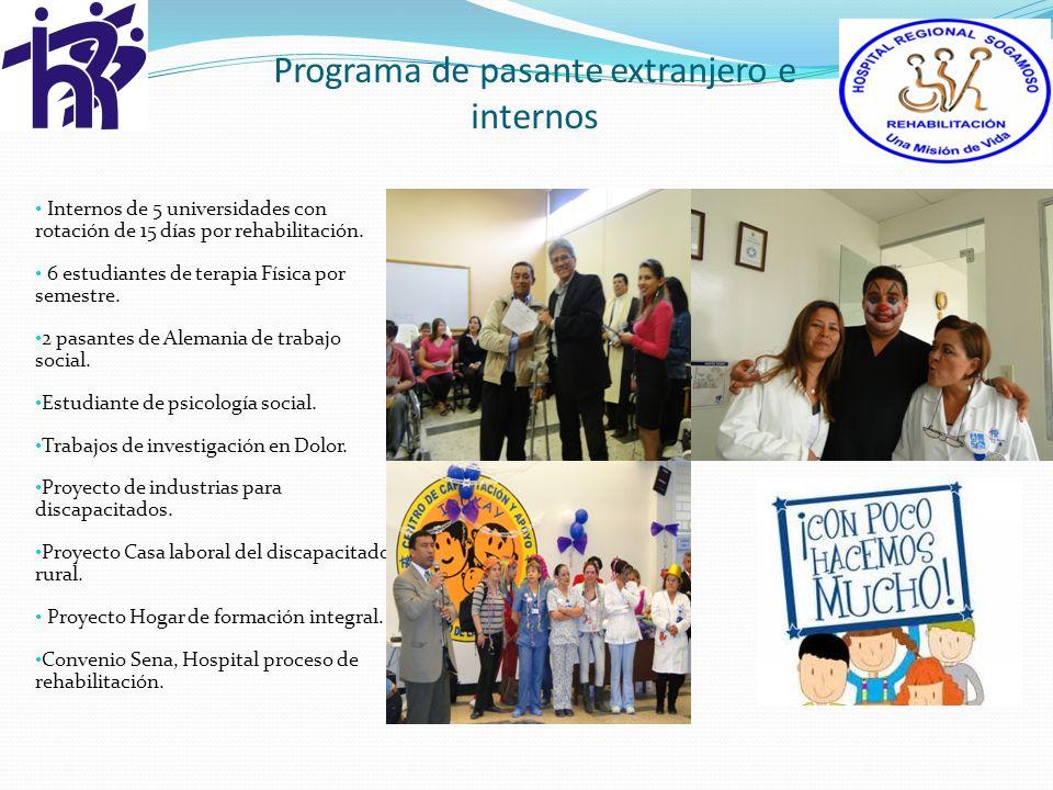 Programa de pasante extranjero e internos