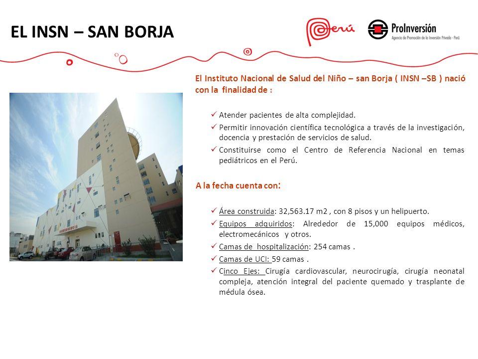 EL INSN – SAN BORJA El Instituto Nacional de Salud del Niño – san Borja ( INSN –SB ) nació con la finalidad de :