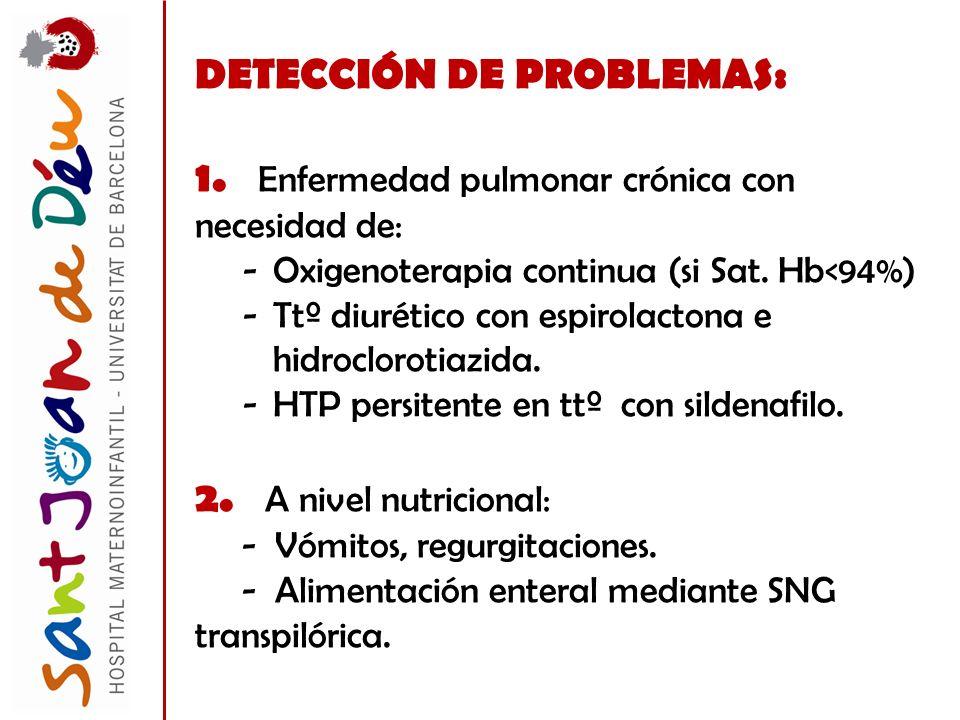 DETECCIÓN DE PROBLEMAS: