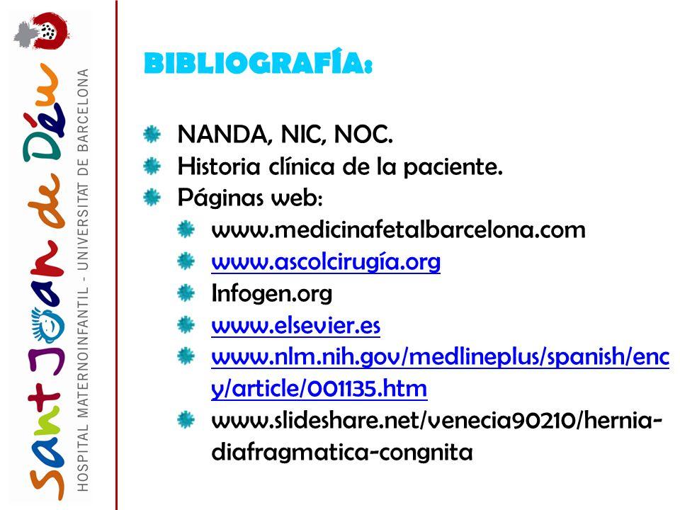BIBLIOGRAFÍA: NANDA, NIC, NOC. Historia clínica de la paciente.