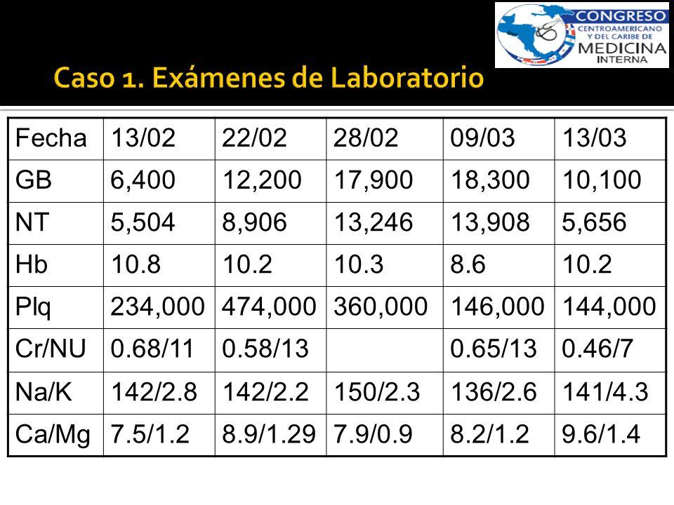 Caso 1. Exámenes de Laboratorio