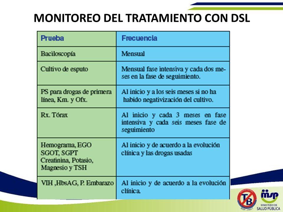 MONITOREO DEL TRATAMIENTO CON DSL