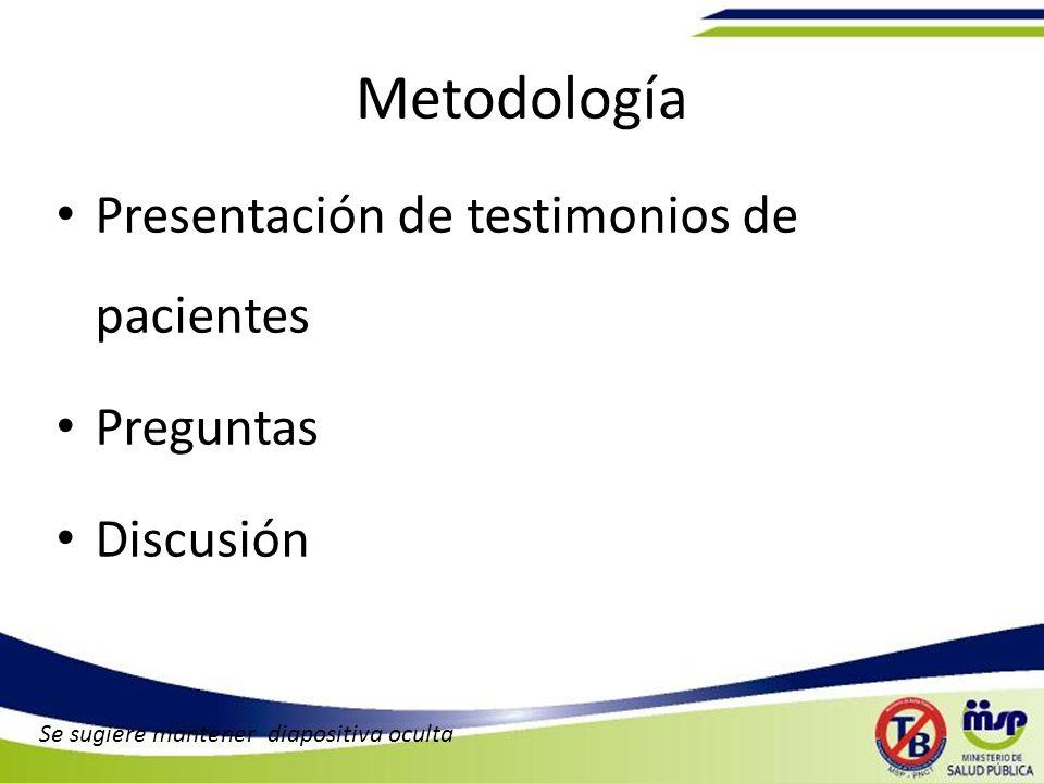 Metodología Presentación de testimonios de pacientes Preguntas