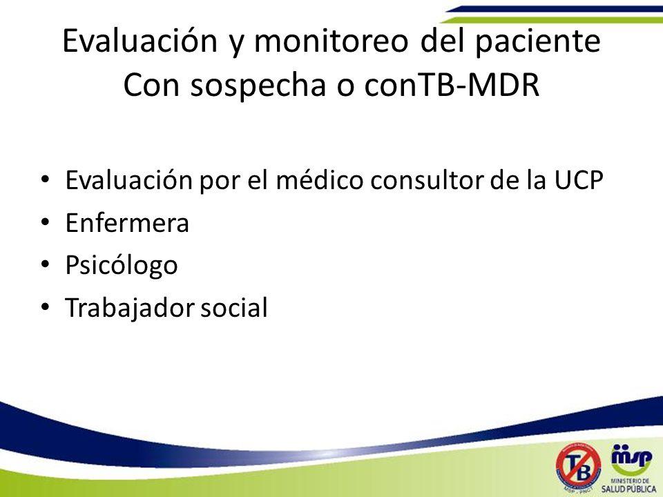 Evaluación y monitoreo del paciente Con sospecha o conTB-MDR