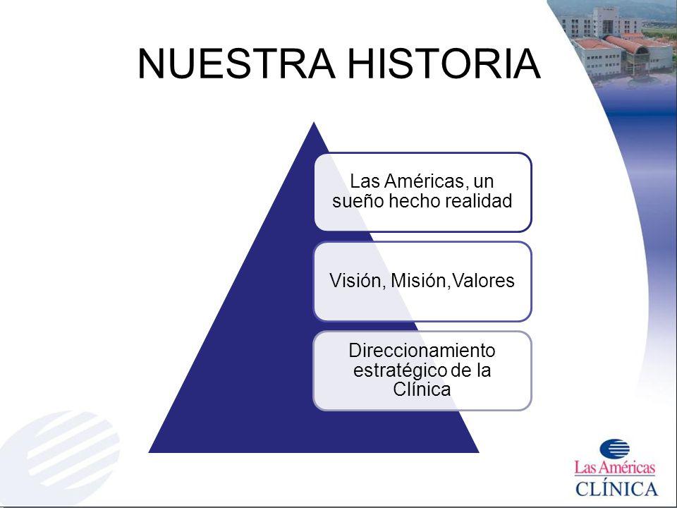 NUESTRA HISTORIA Las Américas, un sueño hecho realidad