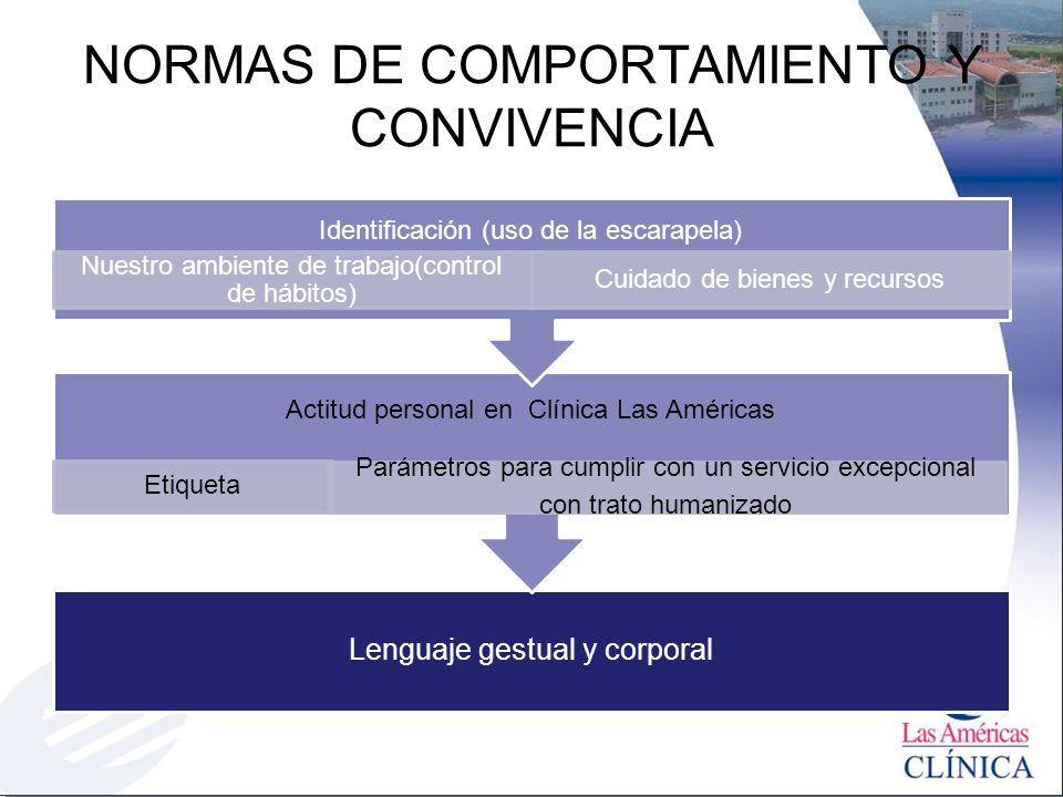 NORMAS DE COMPORTAMIENTO Y CONVIVENCIA