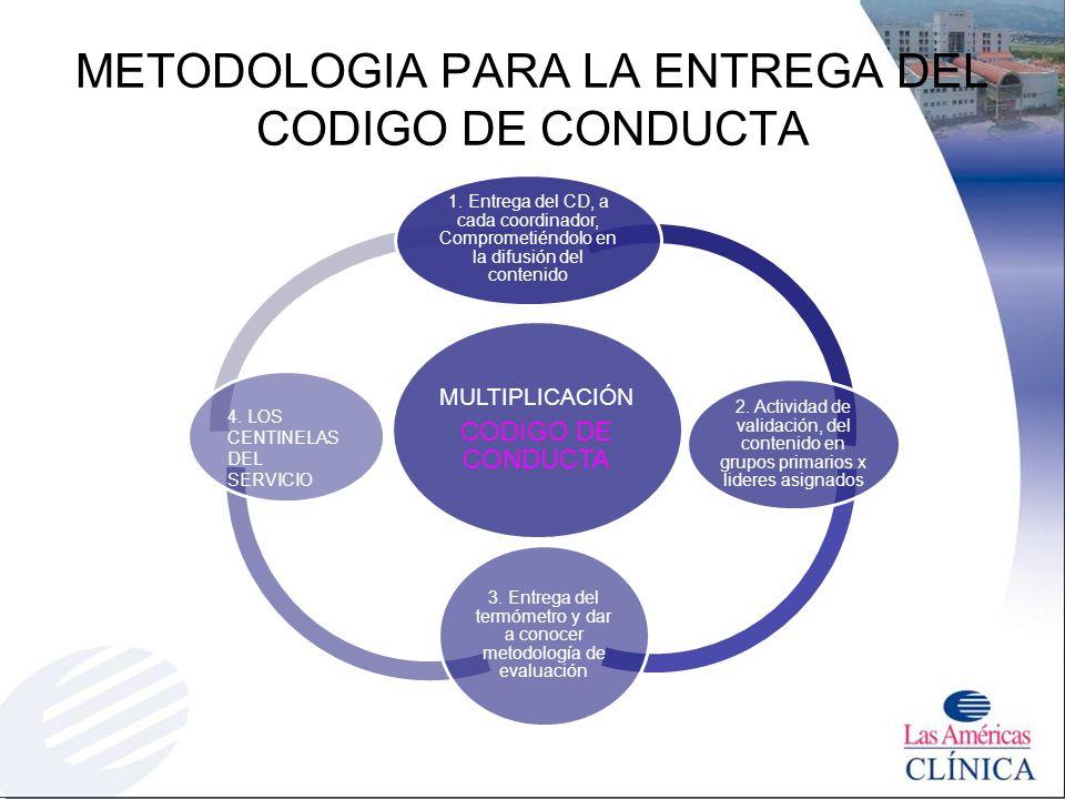 METODOLOGIA PARA LA ENTREGA DEL CODIGO DE CONDUCTA