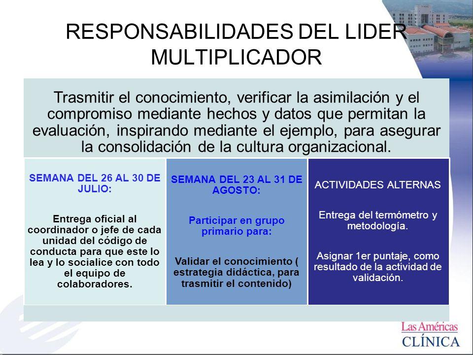 RESPONSABILIDADES DEL LIDER MULTIPLICADOR