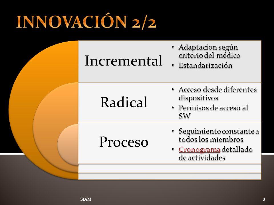 INNOVACIÓN 2/2 SIAM Incremental Adaptacion según criterio del médico