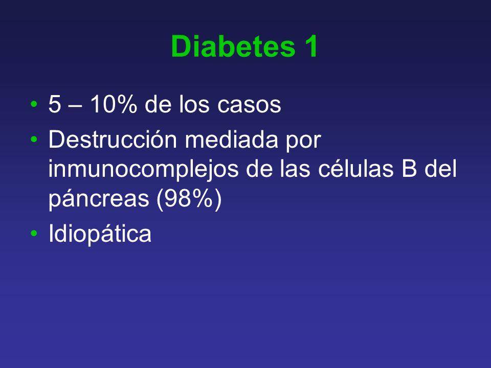 Diabetes 1 5 – 10% de los casos