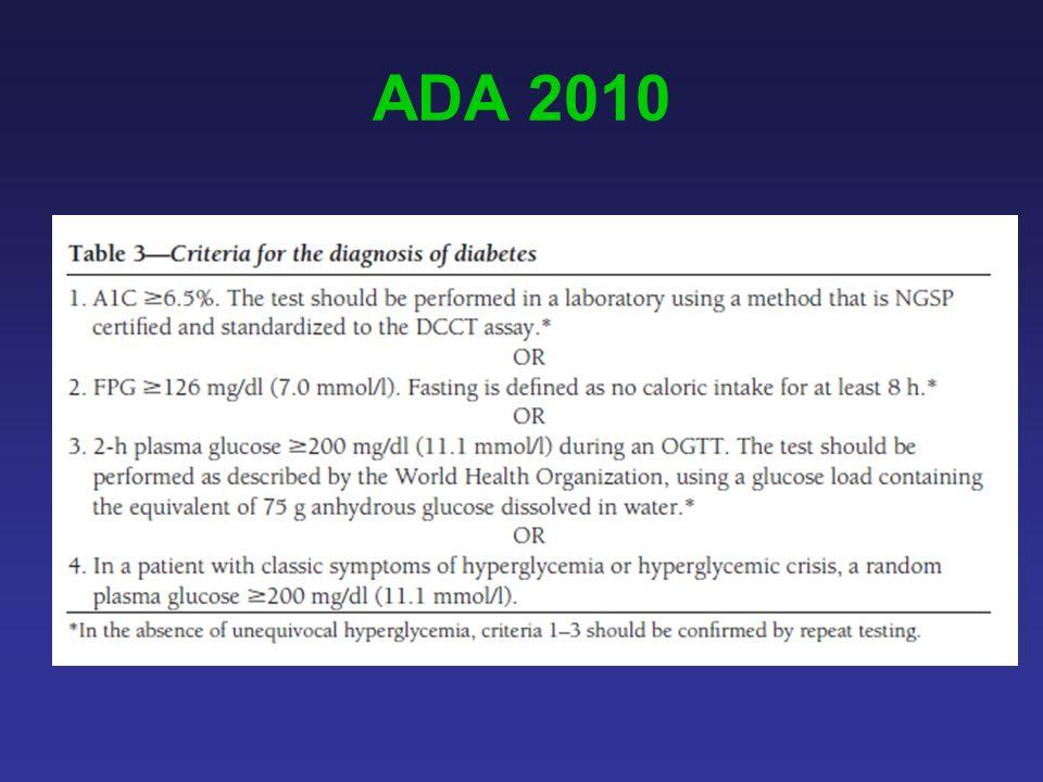 ADA 2010