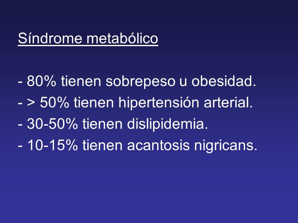 Síndrome metabólico - 80% tienen sobrepeso u obesidad. - > 50% tienen hipertensión arterial. - 30-50% tienen dislipidemia.