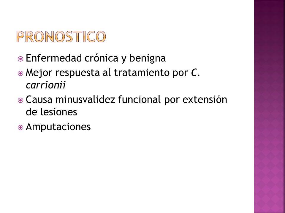 pronostico Enfermedad crónica y benigna