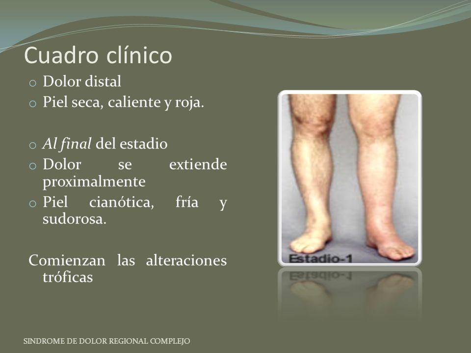 Cuadro clínico Dolor distal Piel seca, caliente y roja.