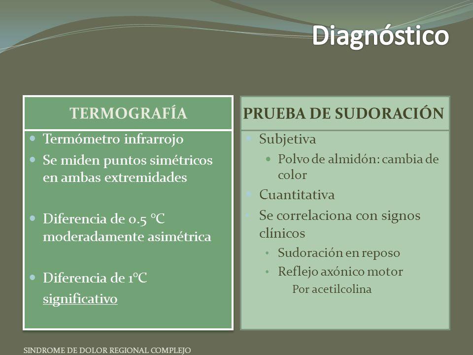 Diagnóstico TERMOGRAFÍA PRUEBA DE SUDORACIÓN Termómetro infrarrojo