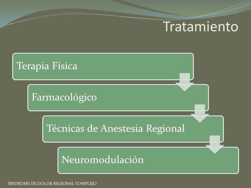 Tratamiento Terapia Física Farmacológico