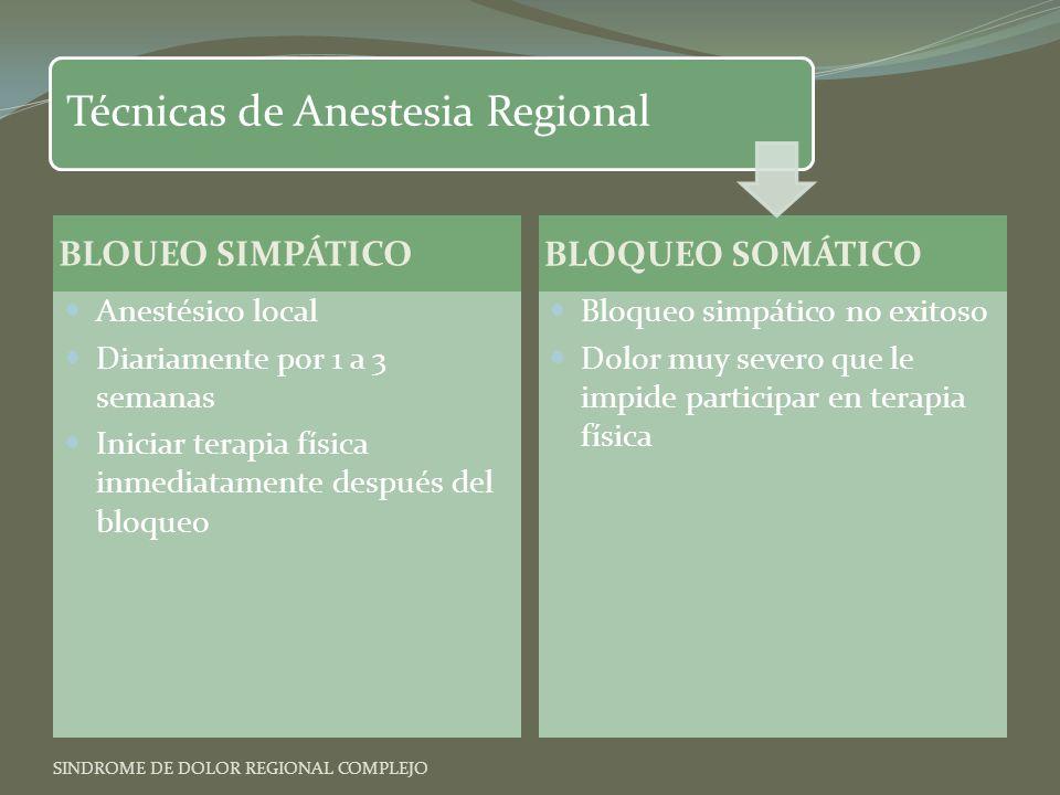 Técnicas de Anestesia Regional