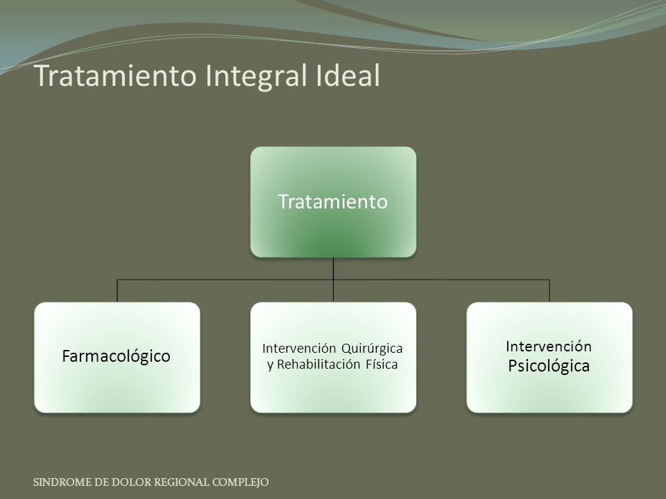 Tratamiento Integral Ideal