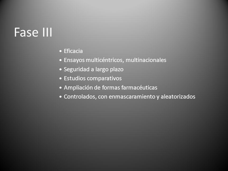 Fase III Eficacia Ensayos multicéntricos, multinacionales