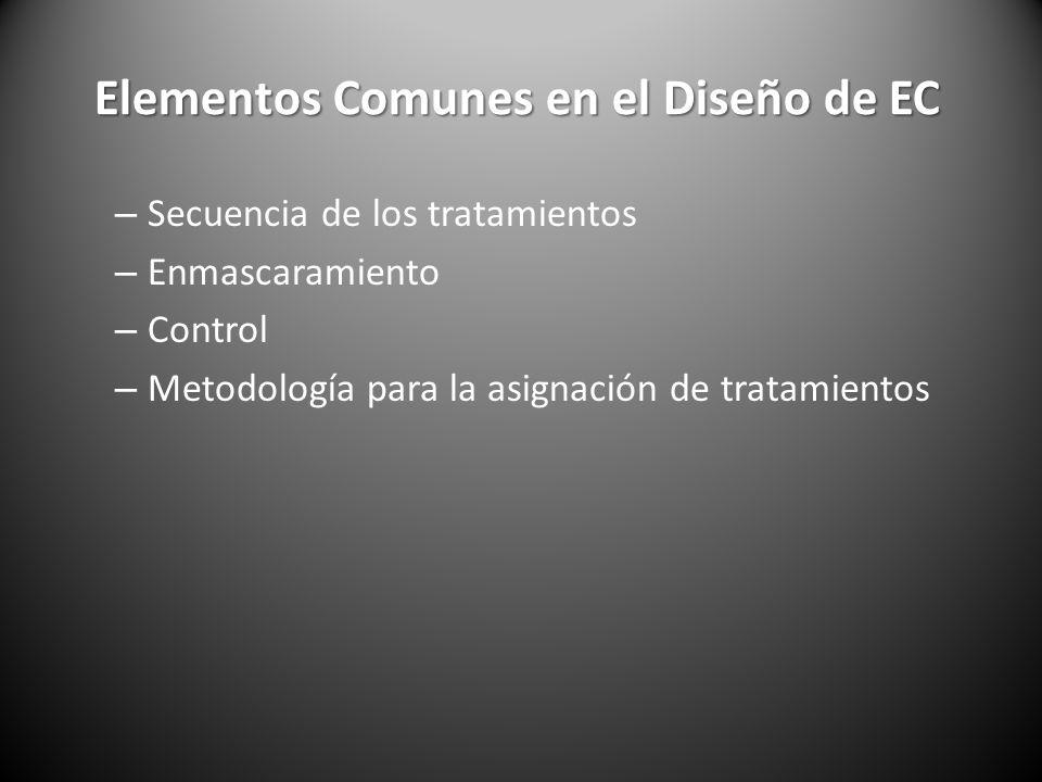 Elementos Comunes en el Diseño de EC