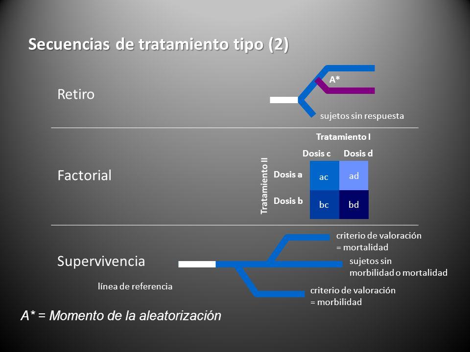 Secuencias de tratamiento tipo (2)
