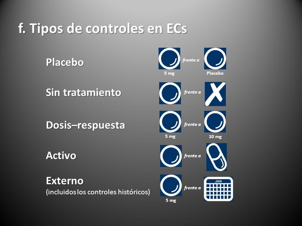 f. Tipos de controles en ECs