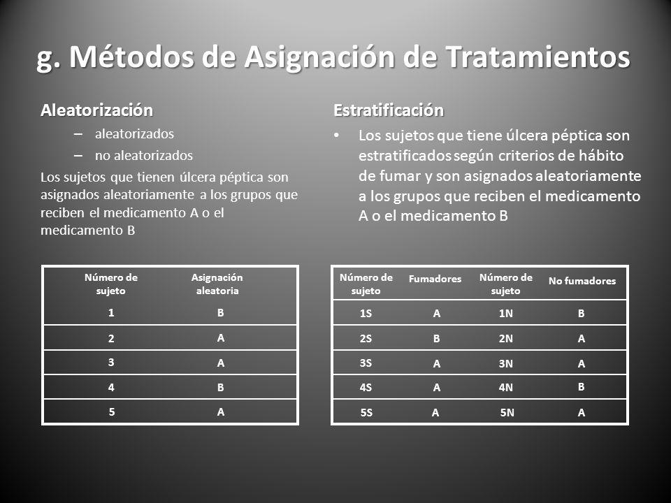 g. Métodos de Asignación de Tratamientos