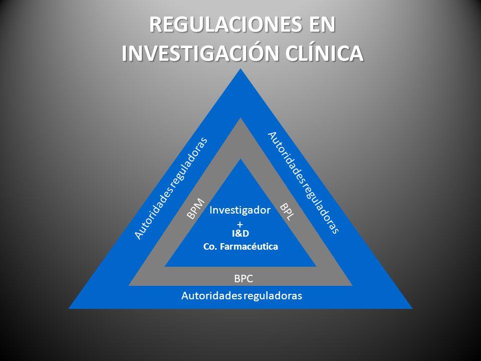 REGULACIONES EN INVESTIGACIÓN CLÍNICA