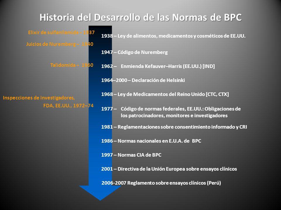 Historia del Desarrollo de las Normas de BPC