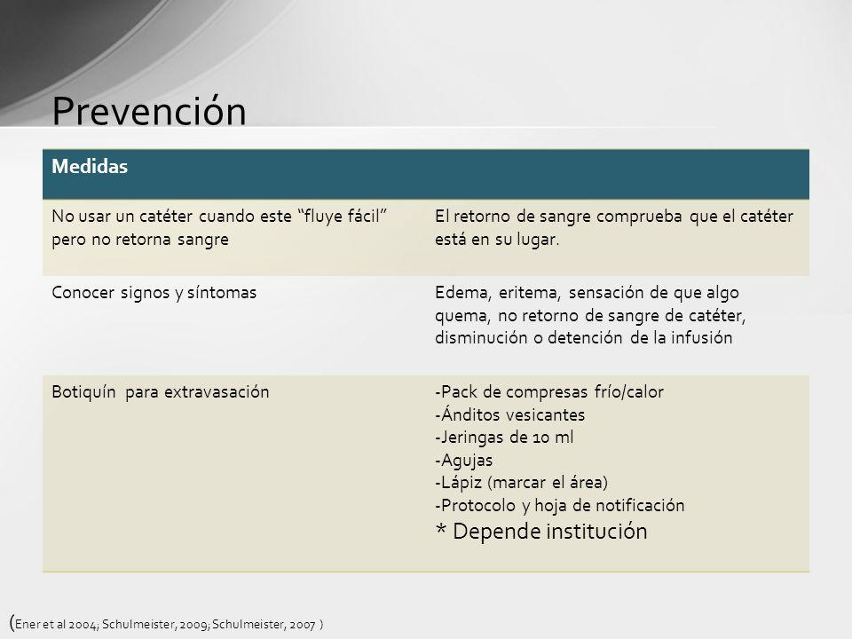 Prevención * Depende institución Medidas