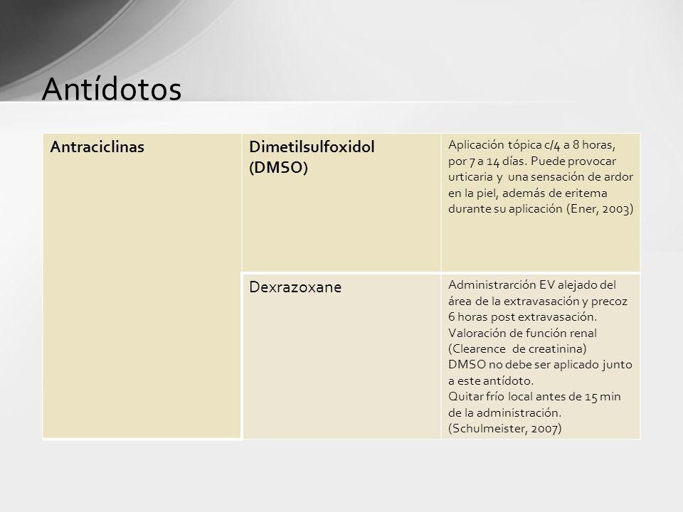 Antídotos Antraciclinas Dimetilsulfoxidol (DMSO) Dexrazoxane