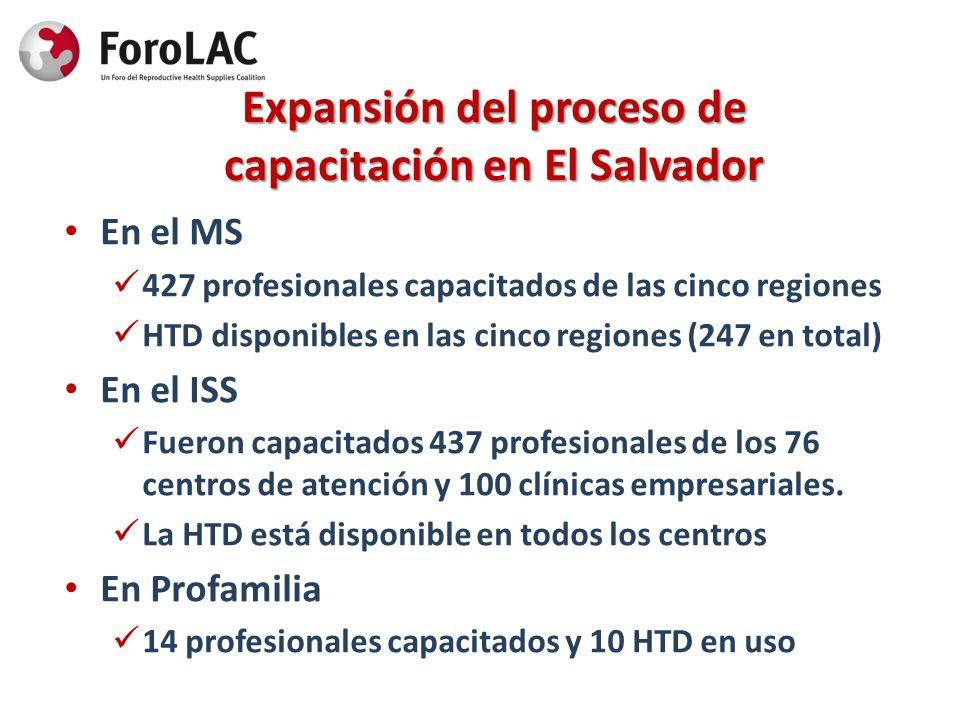 Expansión del proceso de capacitación en El Salvador