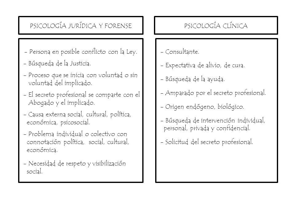 PSICOLOGÍA JURÍDICA Y FORENSE PSICOLOGÍA CLÍNICA