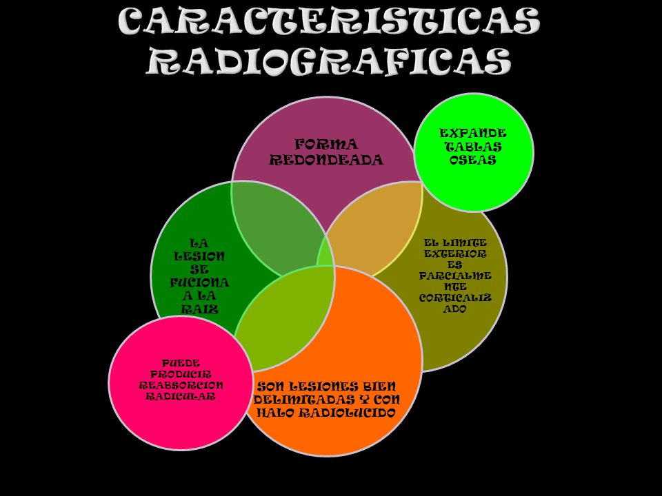 CARACTERISTICAS RADIOGRAFICAS