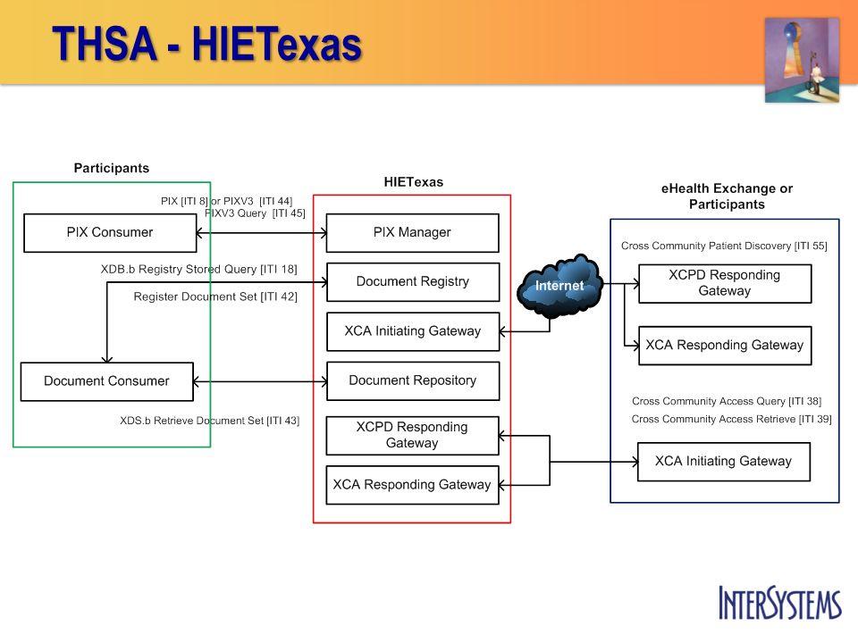 THSA - HIETexas