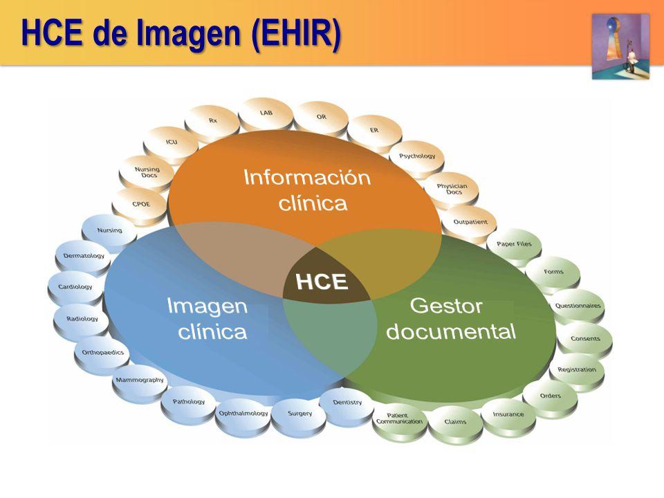 HCE de Imagen (EHIR) Información clínica HCE Imagen clínica Gestor