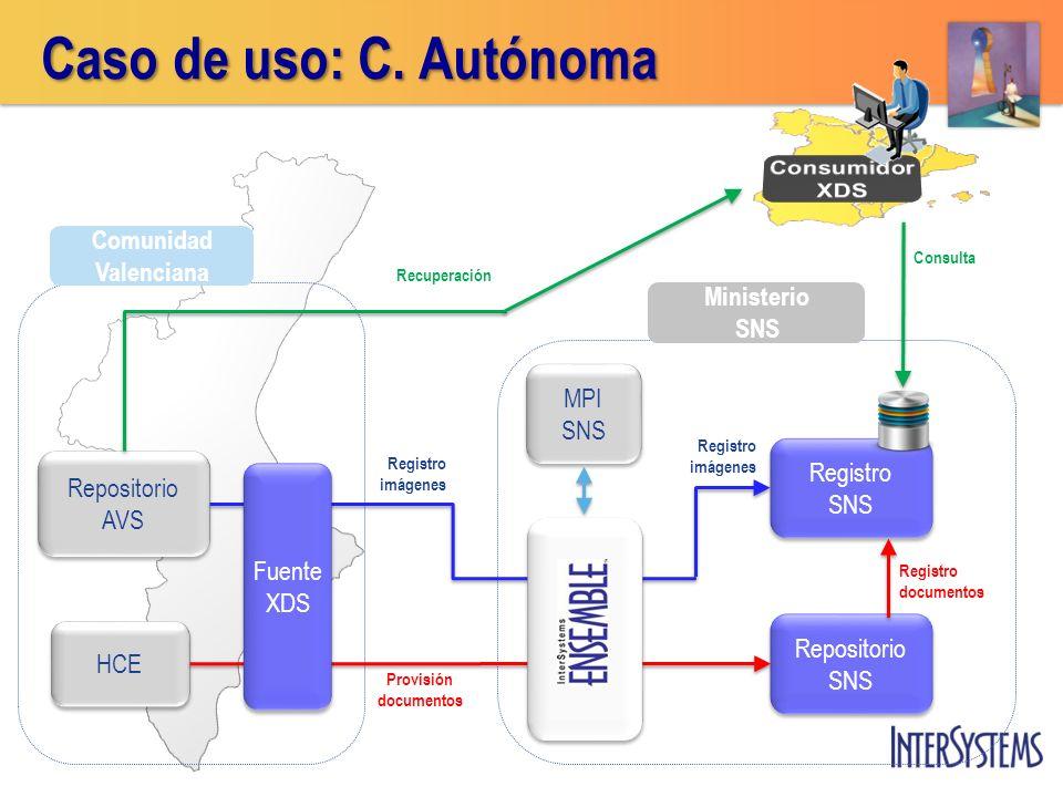 Caso de uso: C. Autónoma Consumidor XDS Comunidad Valenciana
